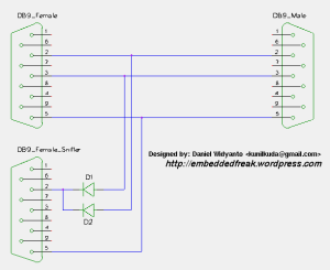 RS232 Sniffer/Monitoring Schematic